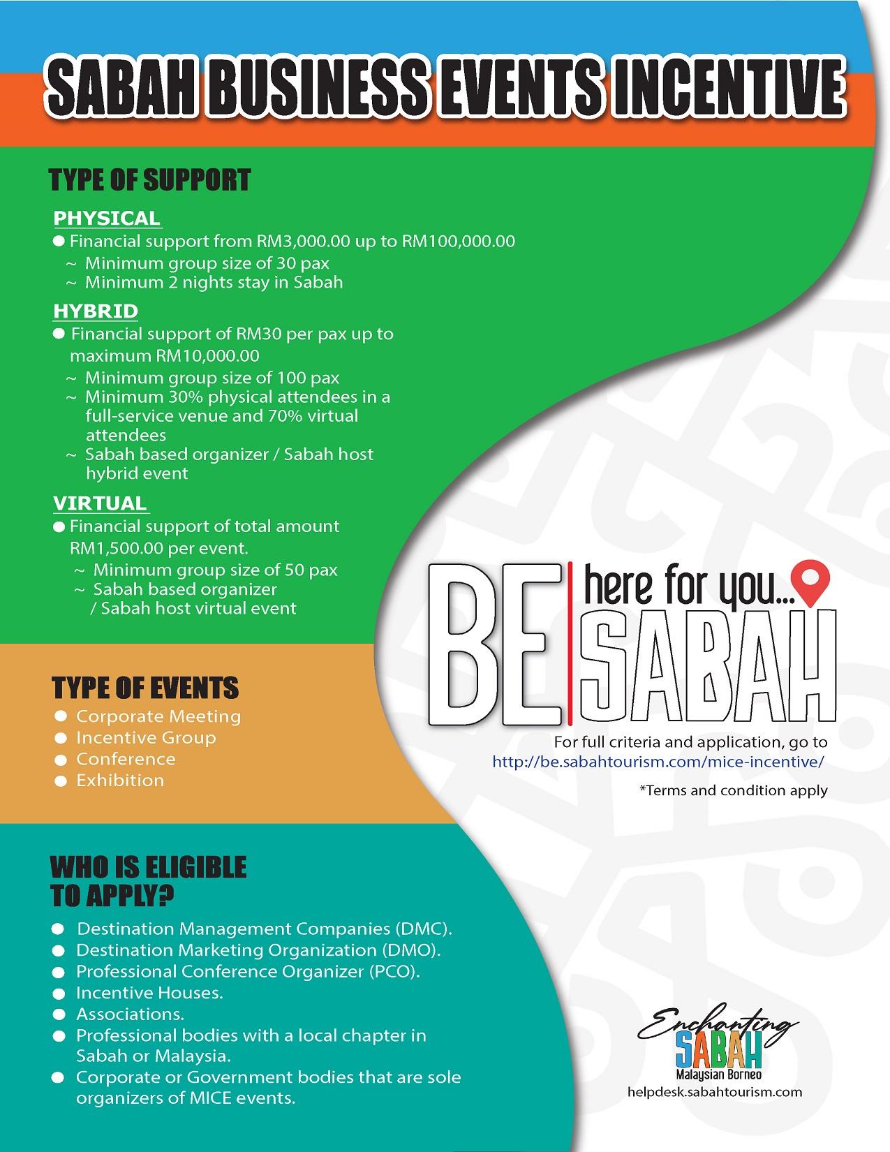 Sabah Business Events Incentive
