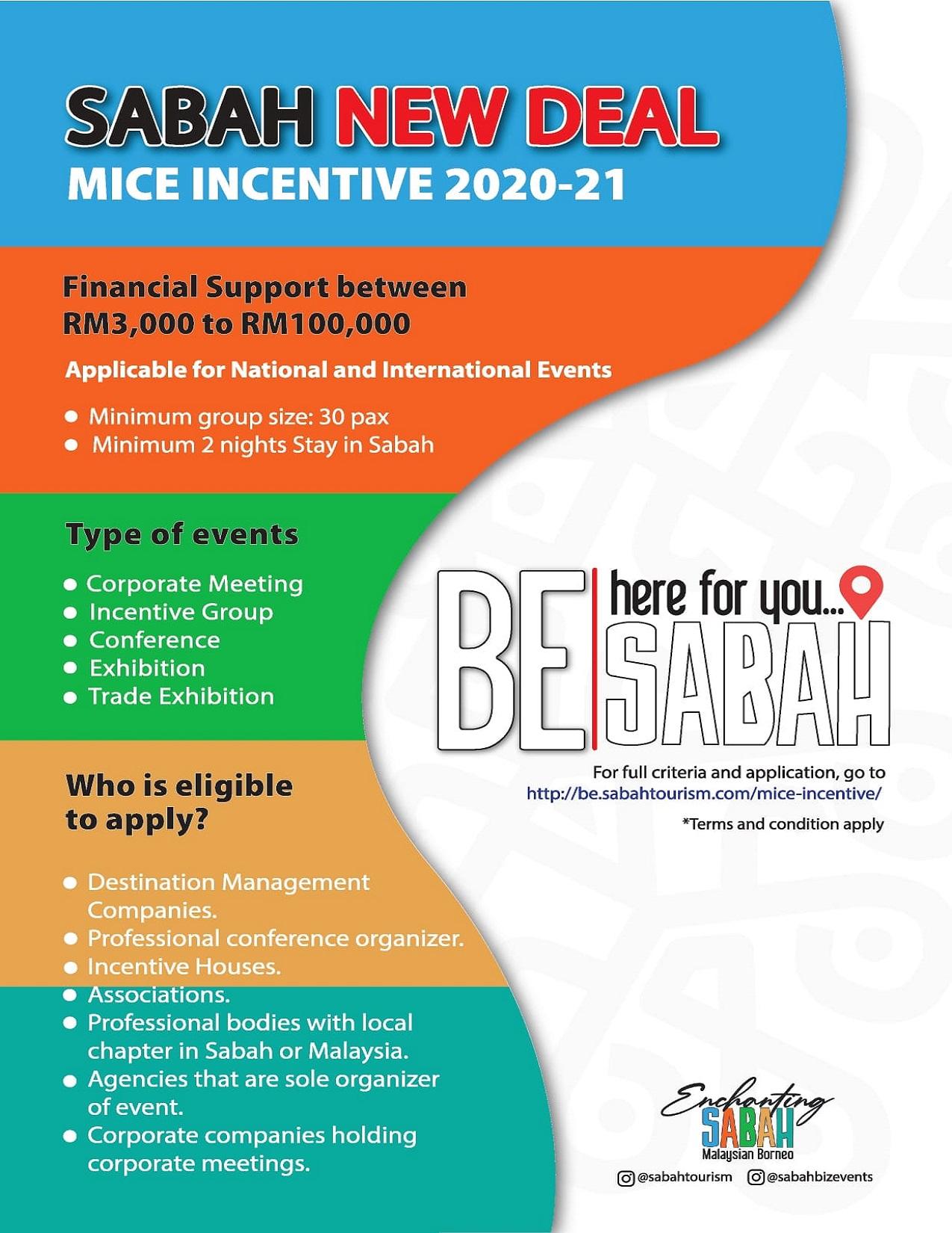 Sabah New Deal Mice Incentive 2020-21